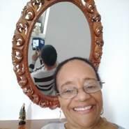 solangem131's profile photo