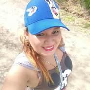 zelineth's profile photo