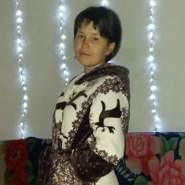 user_sy408's profile photo