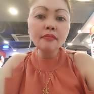 ammego's profile photo
