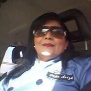 tomyariza595's profile photo