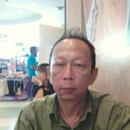 boonsoommk3's profile photo