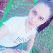 mabelia9's profile photo