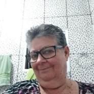 mariap1537's profile photo