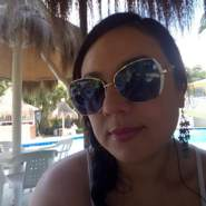 cieloc38's profile photo