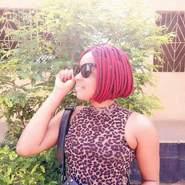 zainabk18's profile photo