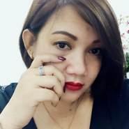 zahraa263's profile photo