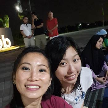 sune814_Jawa Timur_Single_Female