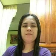 encar0417's profile photo