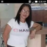 cherylp16's profile photo