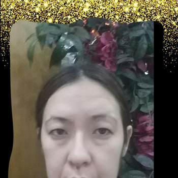 user_truwi820_Almaty_Single_Female