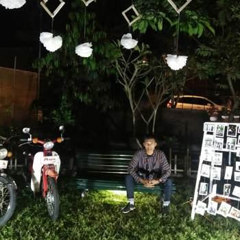 uukj916_Jawa Tengah_Single_Male