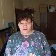 andreas2065's profile photo