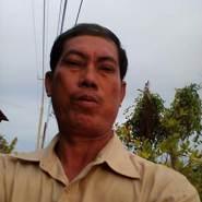 nguyent1198's profile photo
