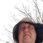 dendygary260's profile photo