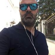 charalamposv's profile photo