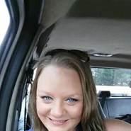 alice3454's profile photo