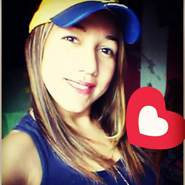 citylajoya's profile photo