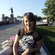 noelle14's profile photo
