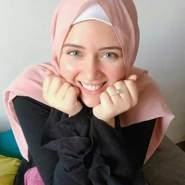 user_sgv40's profile photo