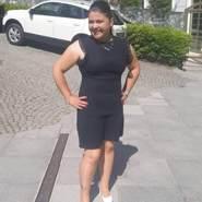 beyazm13's profile photo