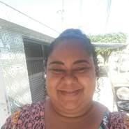 cristinae80's profile photo