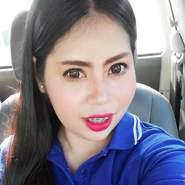 jeerapong0071's profile photo