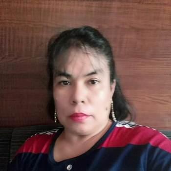 guadalupel25_Atlantida_Single_Female