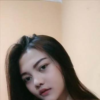 lussi073_Jawa Barat_Single_Female