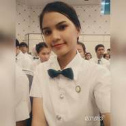 aeungs's profile photo