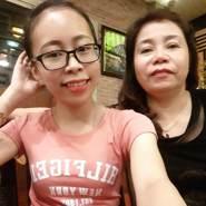 user_wgda27's profile photo