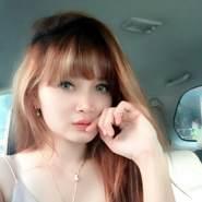 Lizacuet's profile photo