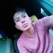 Jhobanii166's profile photo