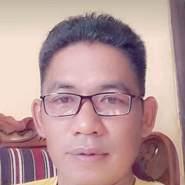 atepciptalas's profile photo