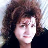 anghoskatsabd's profile photo