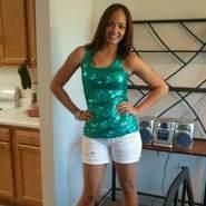 cytia45's profile photo