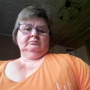 gzofia33's profile photo
