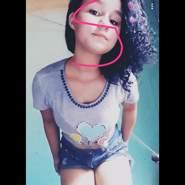 angelacristina_rstv's profile photo