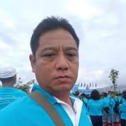 user_sxvht893's profile photo