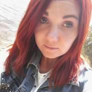 inna_simonova1992's profile photo