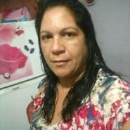 user_tce15743's profile photo