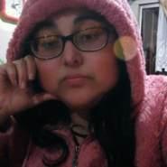 carito25's profile photo