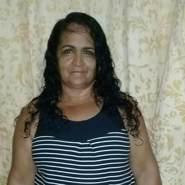 mariap1534's profile photo