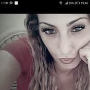 angelap267's profile photo