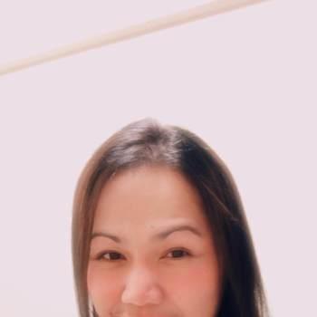 analyngarciachua_Hsinchu_미혼_여성
