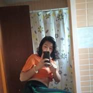 a10151's profile photo