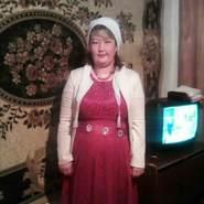 islamkajyrbek6's profile photo