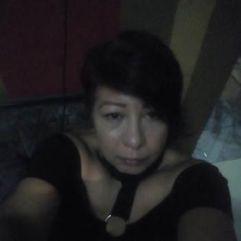 lidiagarciapedroza_Nuevo Leon_Single_Female