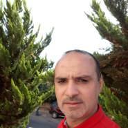 dorghamq's profile photo