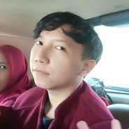 anggip137's profile photo